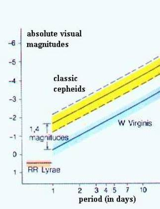 study on the variable star xx andromeda 33 eclipsing binaries in the andromeda  are completing the photometric study of the unusual variable star - sakurai's star (v4334 sgr)  study of the classical .